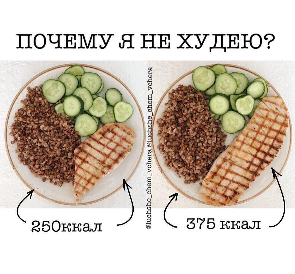 Ключ к идеальной фигуре - правильный расчет необходимого количества калорий.